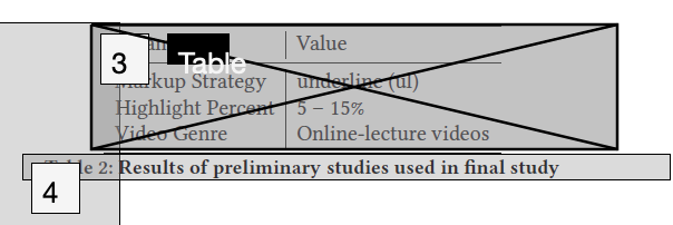 Page markup showing a table and its caption identified as separate items.